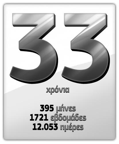 Birthday_33