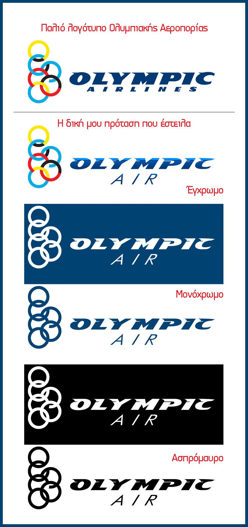 Olympic_Logos_Ax-Easy